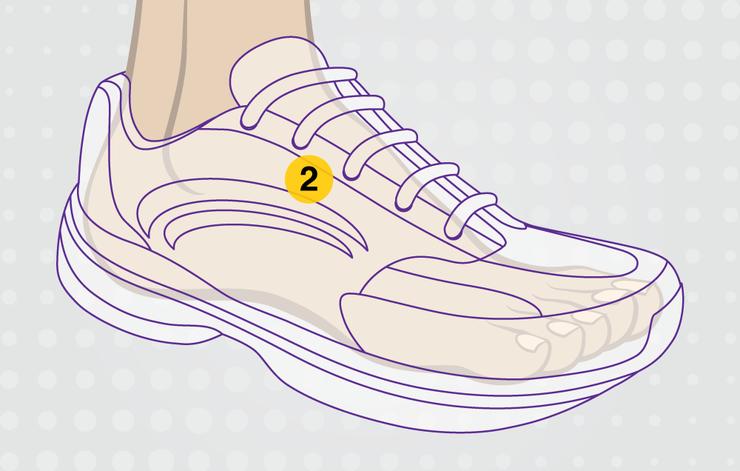 c8d5cf6bfb Como escolher o tênis certo  6 dicas para o calçado perfeito ...