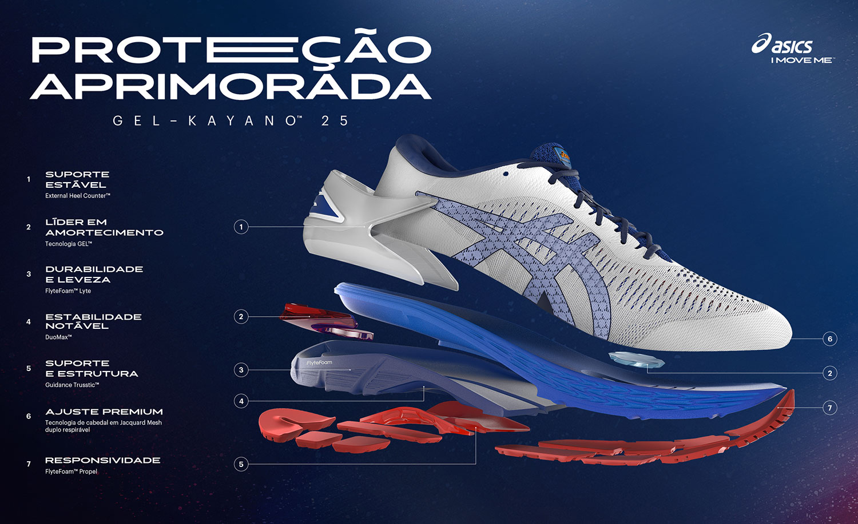 0d151912493 Por que o novo tênis da ASICS ajuda a melhorar a corrida - Runner s ...