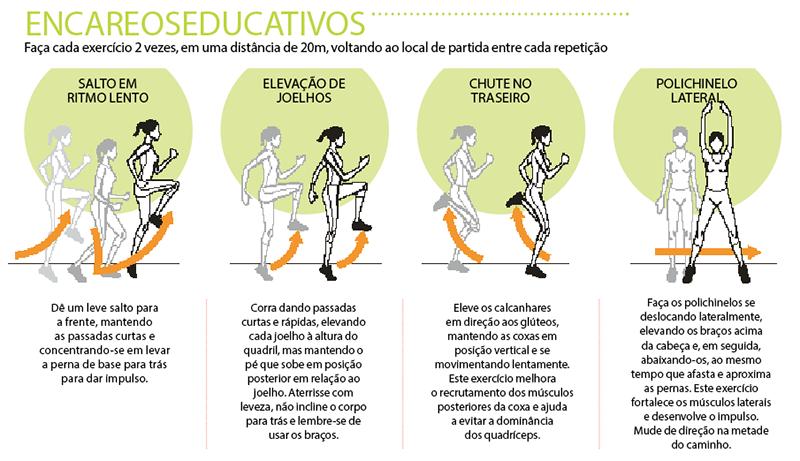 Exercícios educativo - recorde pessoal nos 21 km 2